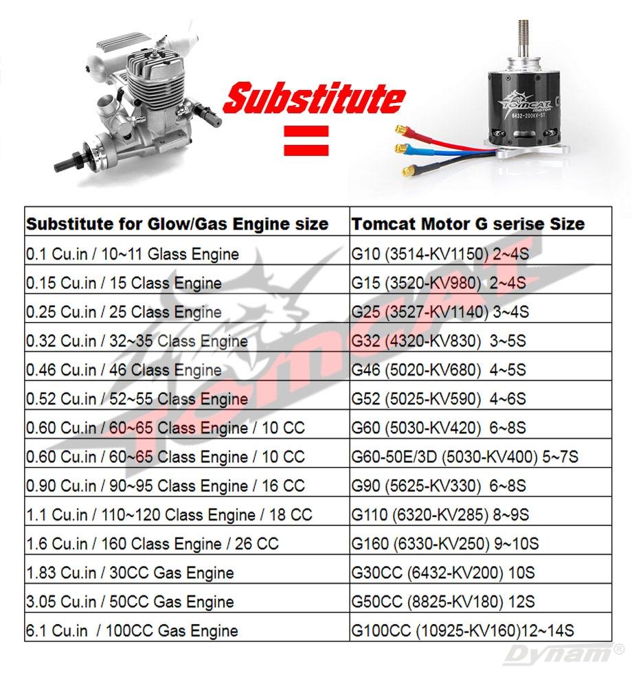 Tomcat Motor .jpg