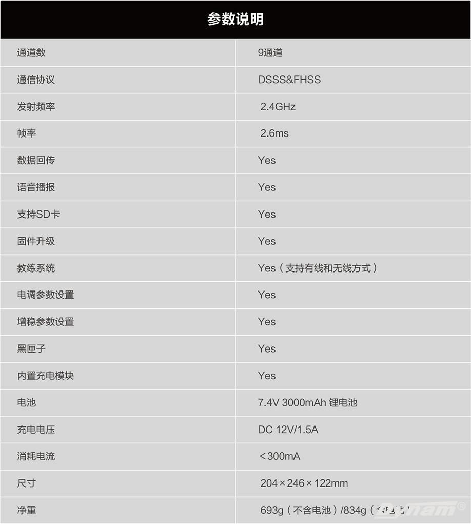 主要特点图表_参数说明-CN.jpg